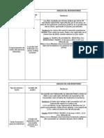 tablas macroentorno y microentorno