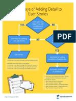 adding-detail-to-user-stories.pdf