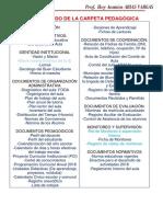 CARPETA PEDAGOGICA 2 018.docx