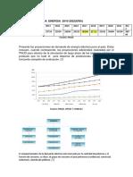 demanda actual , consumo  nuevos proyectos electricos , Equipos.docx