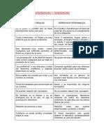 DIFERENCIAS Y TENDENCIAS.docx