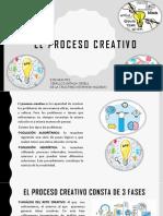 El Proceso Creativo