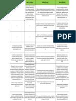 DIRECTIVAS DEL ÁREA CLÍNICA Y EDUCATIVA 2019-I.docx