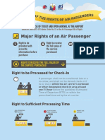 Summary of The Rights of Air Passengers.pdf