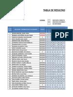 ANEXO 04 TABLA  DE RESULTADOS DEL SIMULACRO  Matematica - 2´´B´´ CORREGIDO