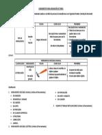 Lineamiento Para Asignación Del Trabajo de Equipos y Herramientas
