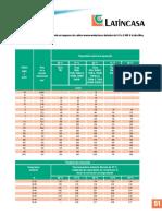 ampacidad-cables-al-aire-libre-baja-tension.pdf