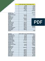 Analisis de Precios Concali (Version 1).Xlsb