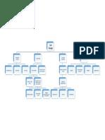 Mapa Conceptual CCNA 3 Capitulo 1