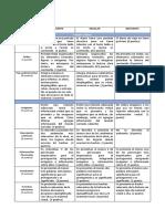 evaluación Plan Lector 1.docx
