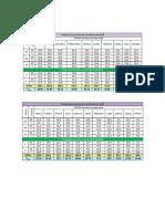 Resultados P5 dani-1.docx
