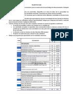 Taller rendimientos y programacion preliminar_Taller programacion preliminar V2.docx