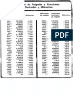 Tabla de Conversiones Pulgadas a Milimetros