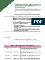 psicologia de educacion tabla.pdf