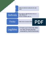 Algoritmos Info