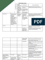 Medication Sheet 2