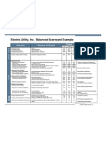 Sample Balanced Scorecard