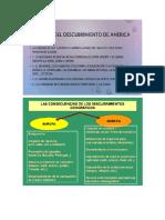 CAUSAS Y CONSECUENCIAS DEL DESCUBRIMIENTO DE AMÉRICA.docx