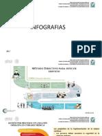Infografias 2017 DMGSS