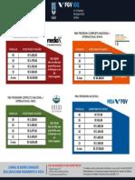 Tabela MBA Praças 2018
