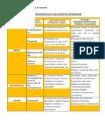 Procesos Didacticos.docx