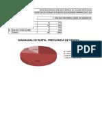 Diagnostico Del Mercado