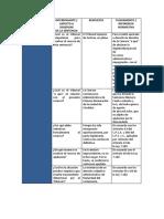 Api 1 M1 Derecho Procesal Público.docx