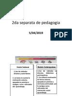 2da Separata de Pedagogia2019