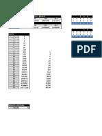 Cisco Excel