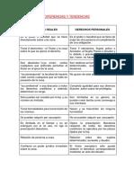 DIFERENCIAS Y TENDENCIAS FINAL.docx
