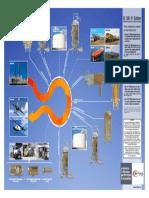 [pecofacet] API_IP 1581 Graphical Summary.pdf