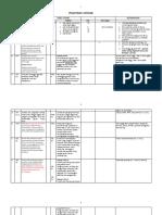 EP Survey Terfokus.docx