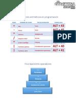 Operadores aritméticos en programación.pdf