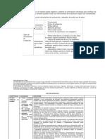 AREA DE MATEMATICA competencias y capacidades.docx