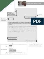 Estructura de Una Carta