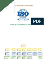 Mapa Mental Iso 9001 de 2015