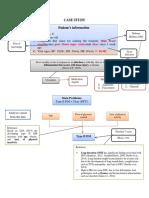 CASE STUDY 2 presentasi.docx