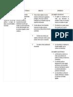 DIFERENCIAS EN LOS TIPOS DE DOCUMENTOS.docx