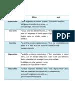 1-Actividad 4 API  M1 Gabriela Barrionuevo.docx