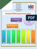 geN.pta OFFICERS charts.docx