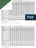 Prestige Jindal City - Cost Sheets