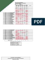 PT-I    MARKS-4.02.19