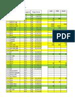 Data Peresepan Untuk Puskesmas November 2016