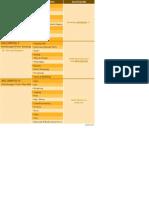 daftar-makanan-purin2.pdf