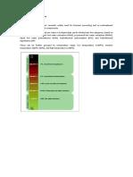 Hydrothermal Carbonization