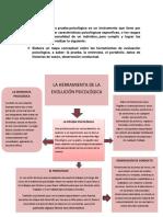 Teorías de los tests y fundamentos de medición.... TAREA 2.docx