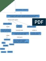 Proficiencia en Español G2- Unidad 2 Mapa Conceptual.docx