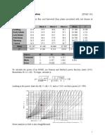 RCBD Power Analysis