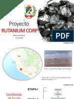 Rutanium CORP