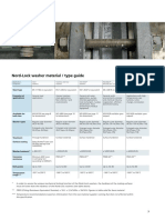 Nord Lock Washers Material Type Guide